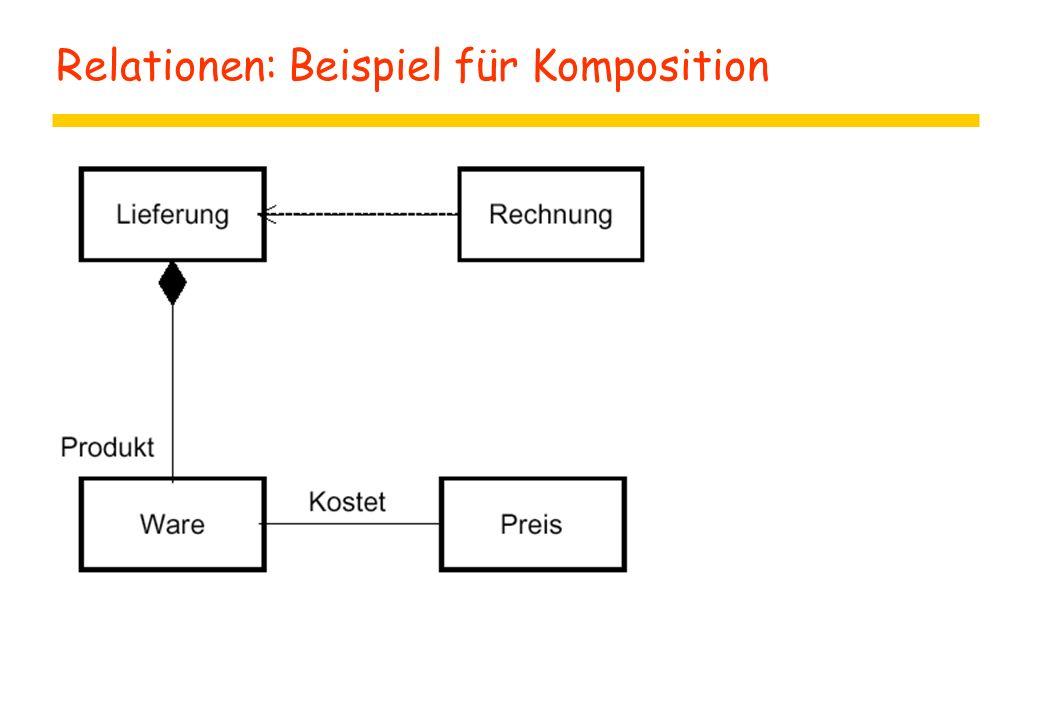 Relationen: Beispiel für Komposition