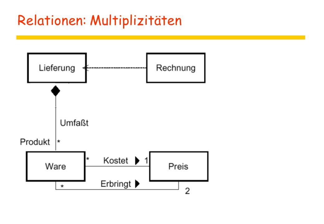 Relationen: Multiplizitäten