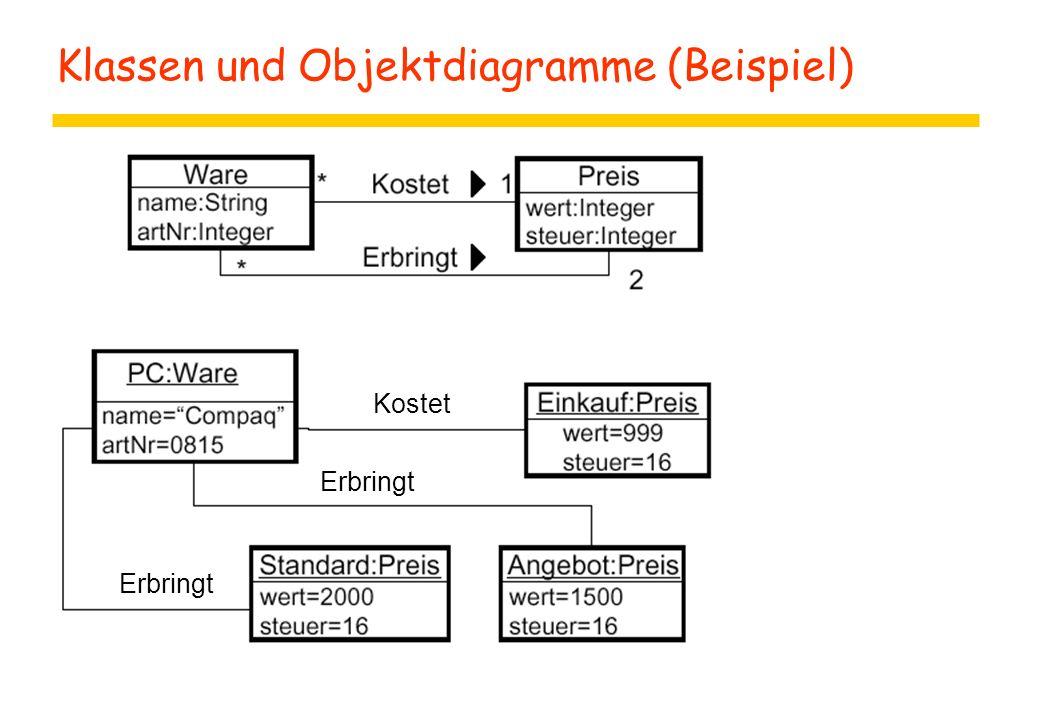 Klassen und Objektdiagramme (Beispiel)
