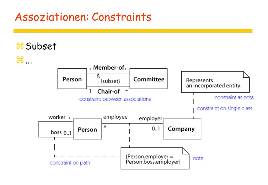 Assoziationen: Constraints