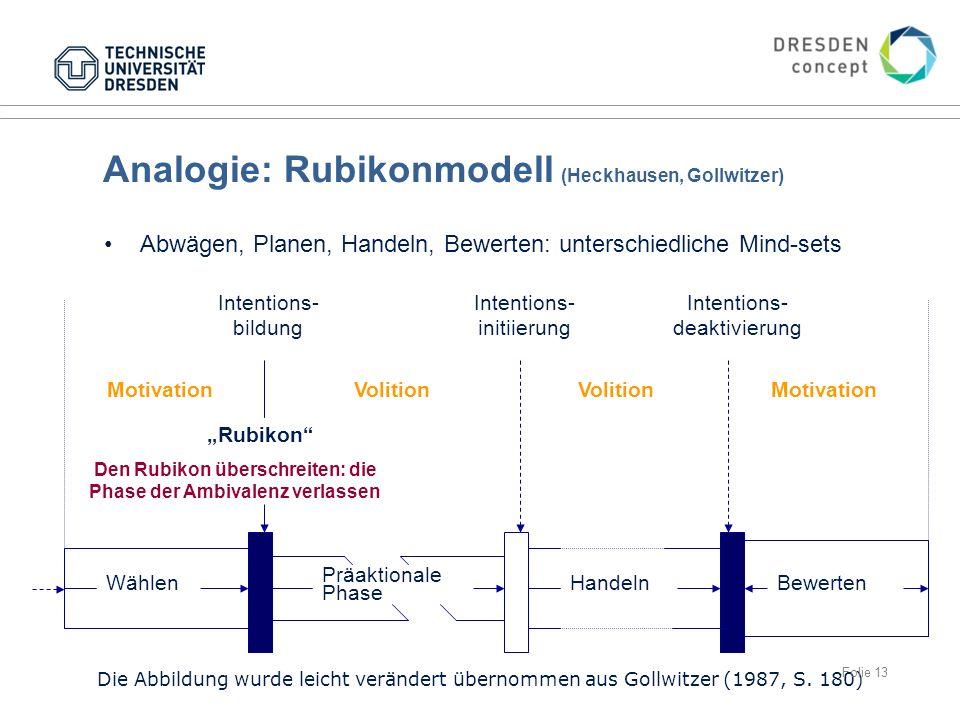 Analogie: Rubikonmodell (Heckhausen, Gollwitzer)