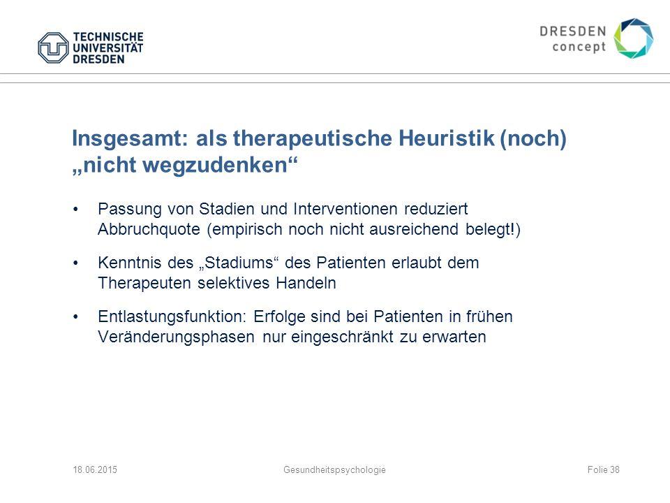 """Insgesamt: als therapeutische Heuristik (noch) """"nicht wegzudenken"""