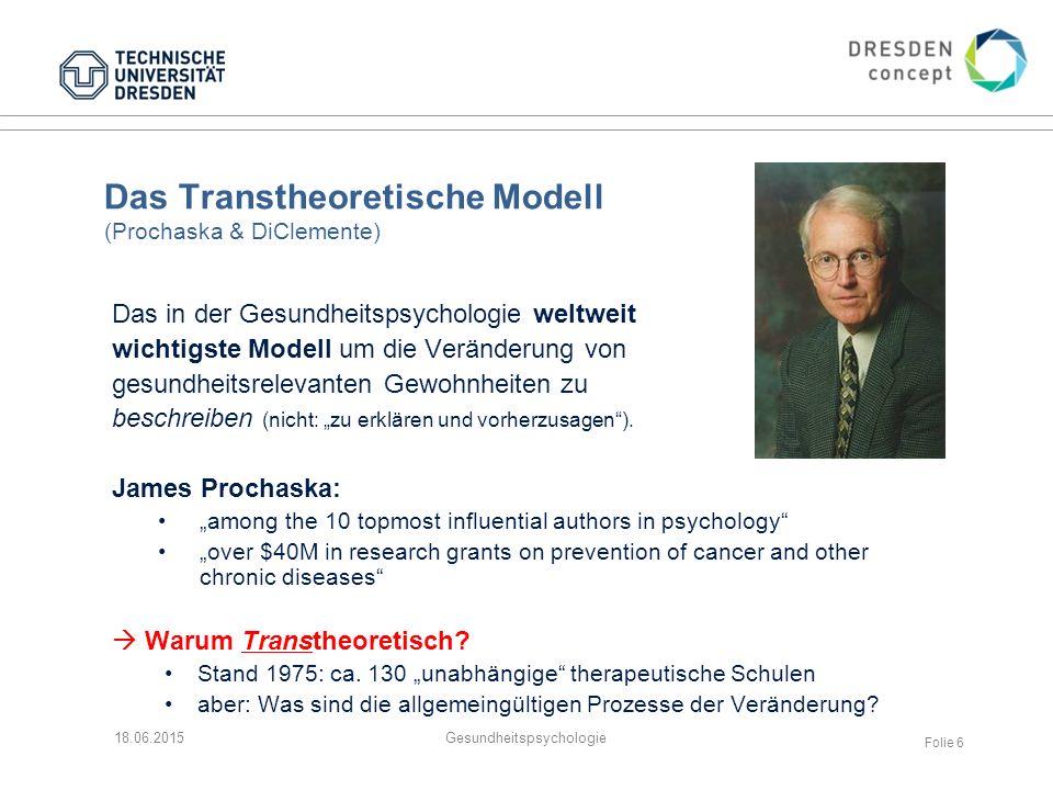 Das Transtheoretische Modell (Prochaska & DiClemente)
