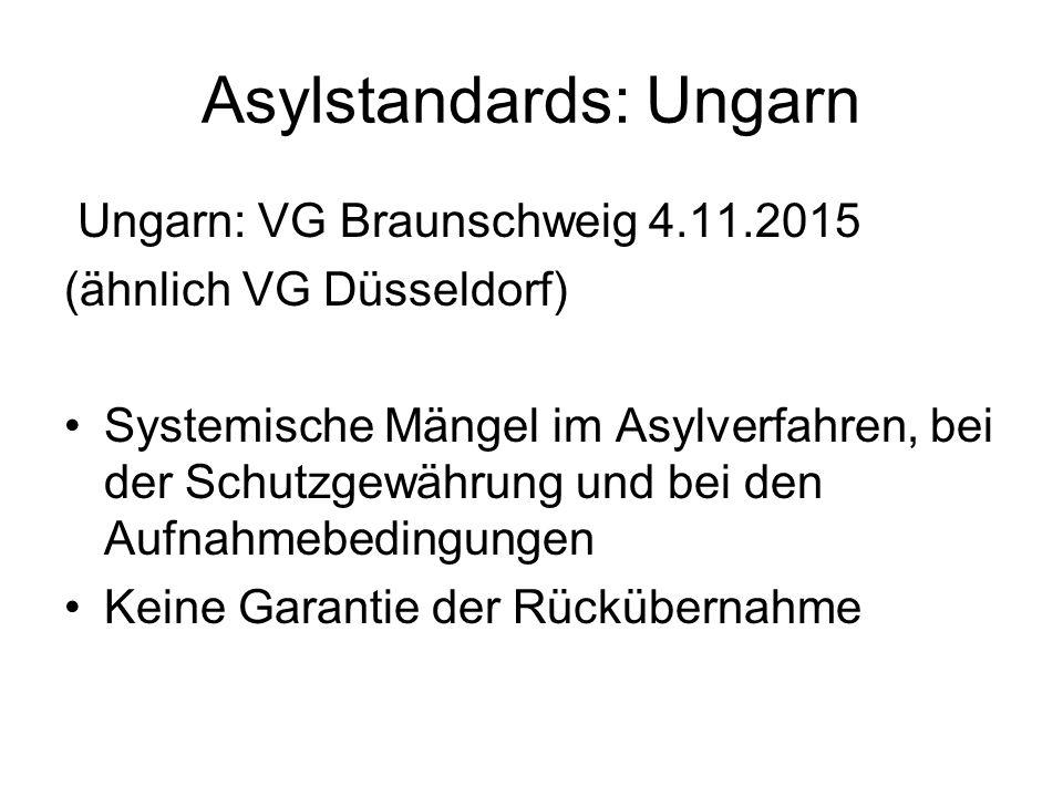 Asylstandards: Ungarn