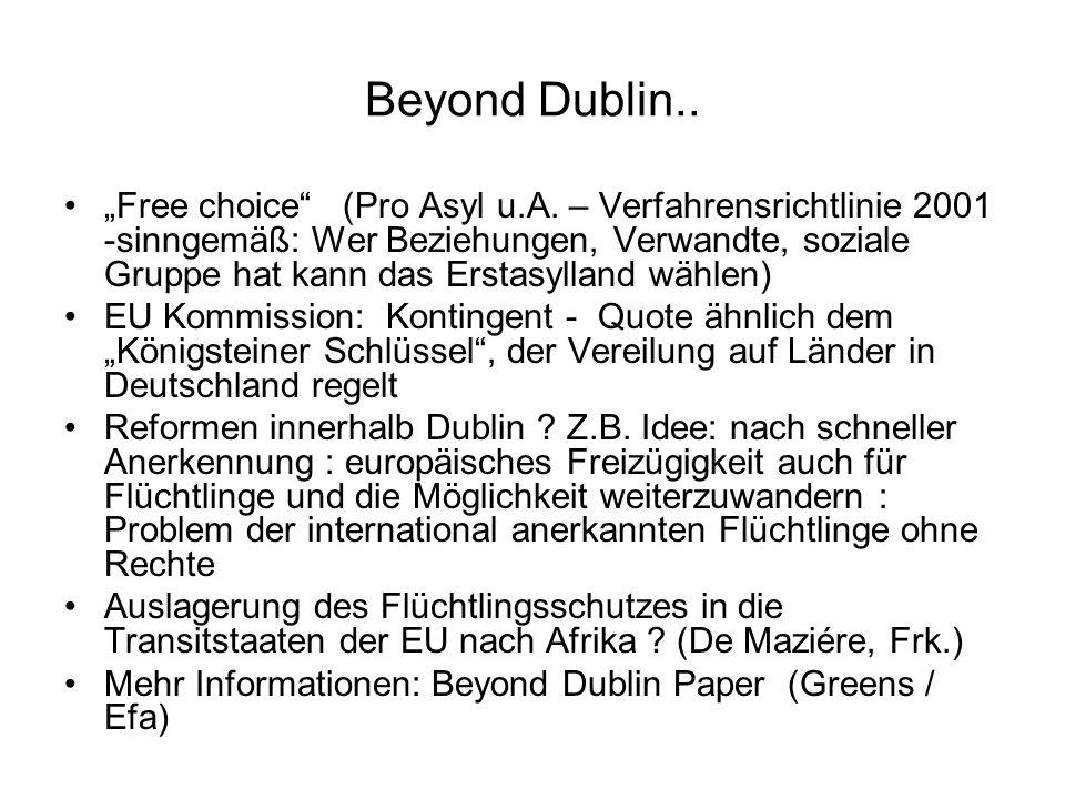 Beyond Dublin..