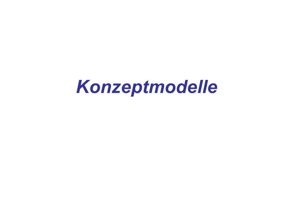 Konzeptmodelle