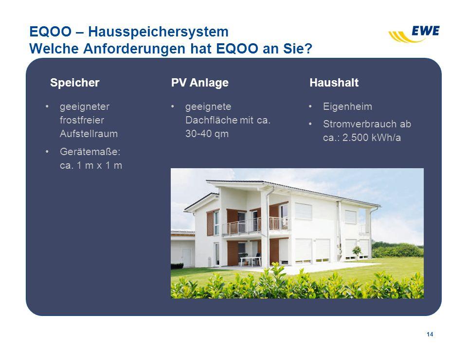 EQOO – Hausspeichersystem Welche Anforderungen hat EQOO an Sie