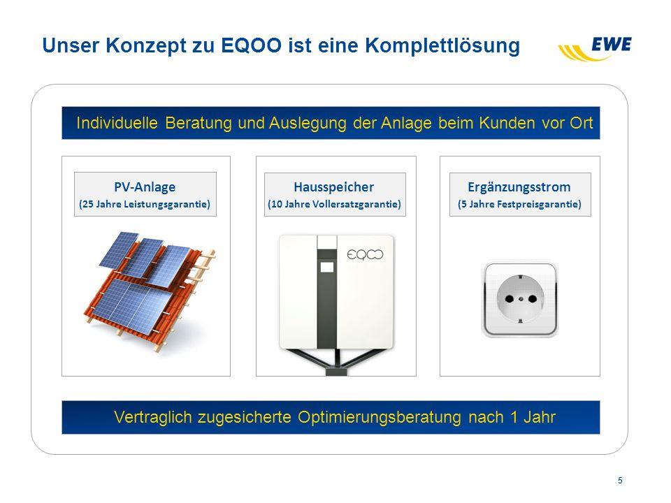 Unser Konzept zu EQOO ist eine Komplettlösung