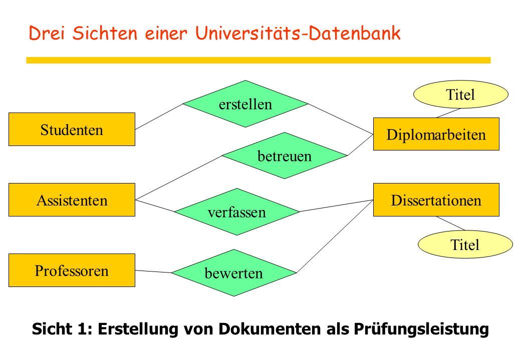 Drei Sichten einer Universitäts-Datenbank