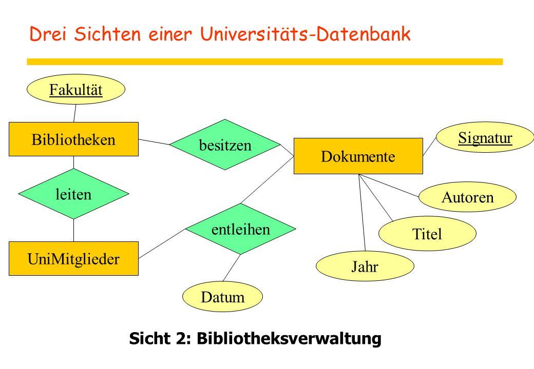 Sicht 2: Bibliotheksverwaltung