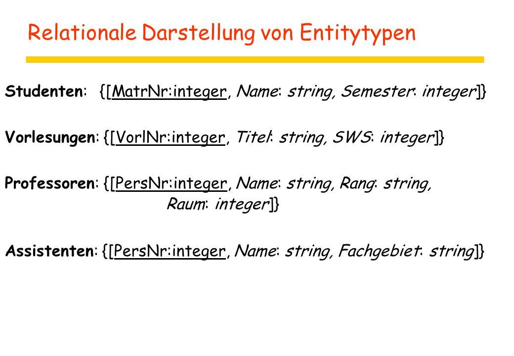 Relationale Darstellung von Entitytypen
