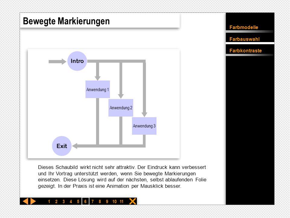 Bewegte Markierungen Intro Exit