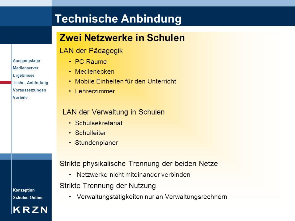Technische Anbindung Zwei Netzwerke in Schulen LAN der Pädagogik