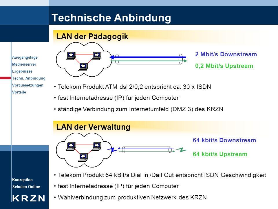 Technische Anbindung LAN der Pädagogik LAN der Verwaltung
