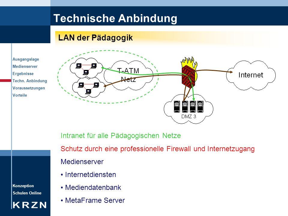 Technische Anbindung LAN der Pädagogik
