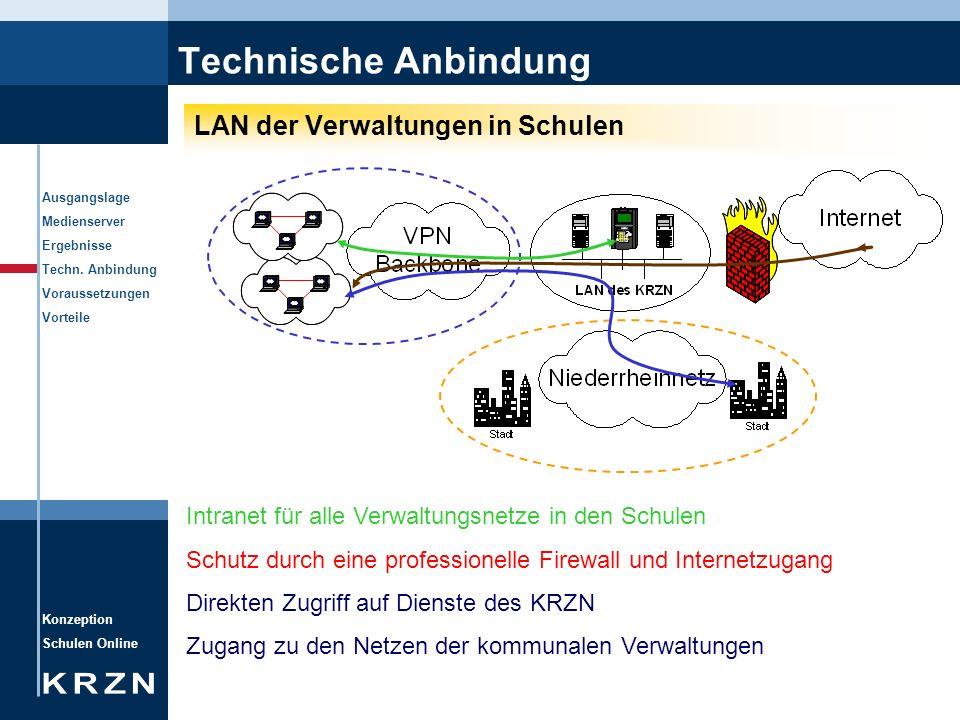 Technische Anbindung LAN der Verwaltungen in Schulen