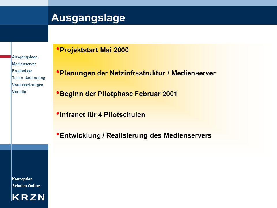 Ausgangslage Projektstart Mai 2000