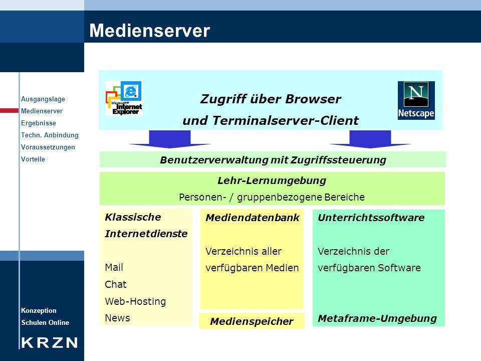 und Terminalserver-Client Benutzerverwaltung mit Zugriffssteuerung