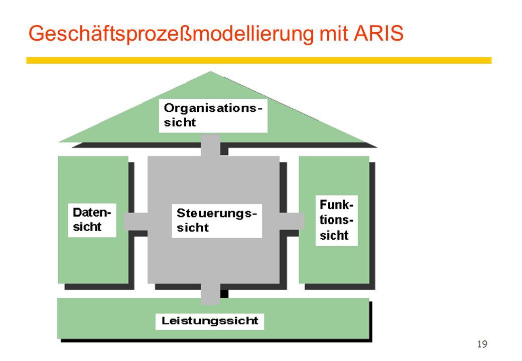 Geschäftsprozeßmodellierung mit ARIS
