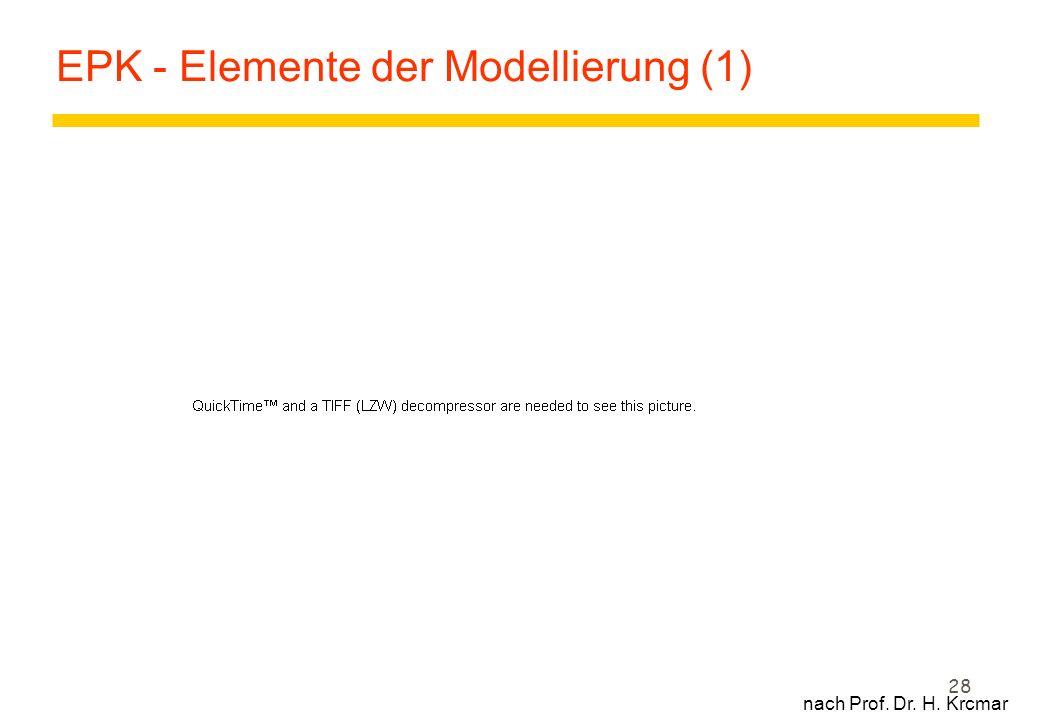EPK - Elemente der Modellierung (1)
