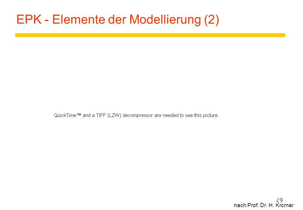 EPK - Elemente der Modellierung (2)