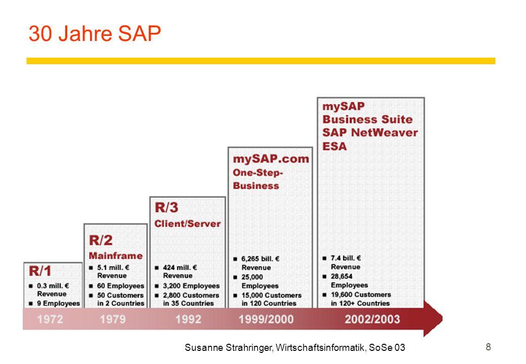 30 Jahre SAP Susanne Strahringer, Wirtschaftsinformatik, SoSe 03