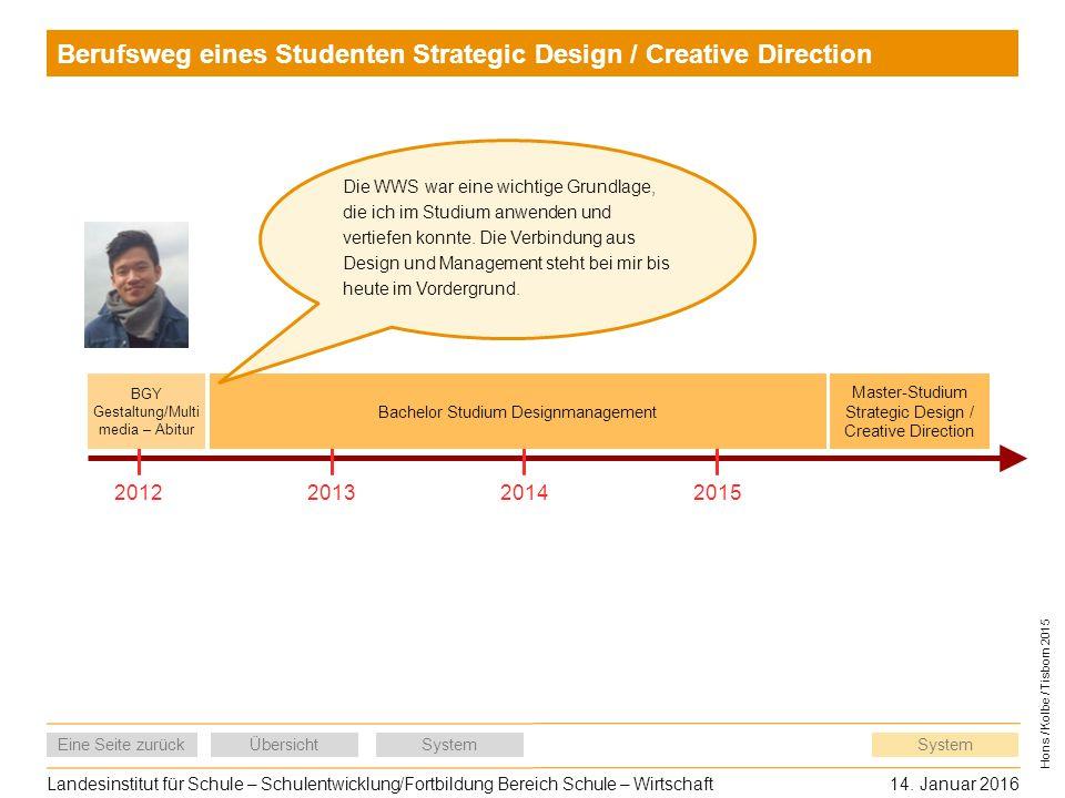 Berufsweg eines Studenten Strategic Design / Creative Direction