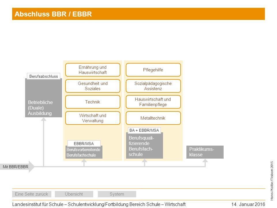 Abschluss BBR / EBBR Betriebliche (Duale) Ausbildung Berufsquali-