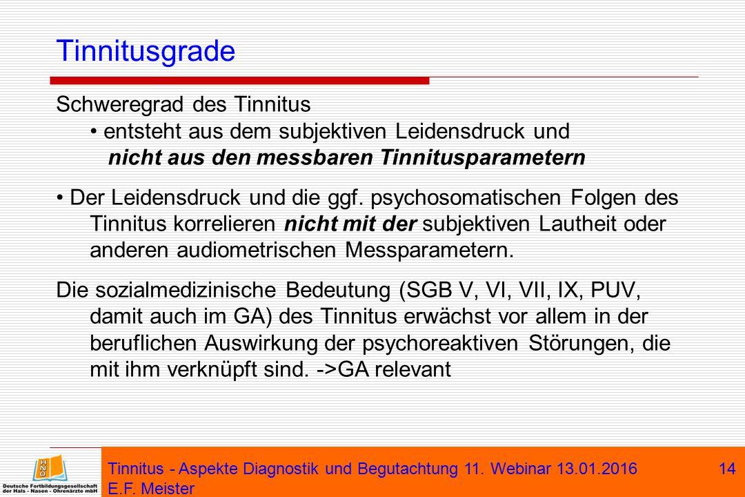 Tinnitusgrade
