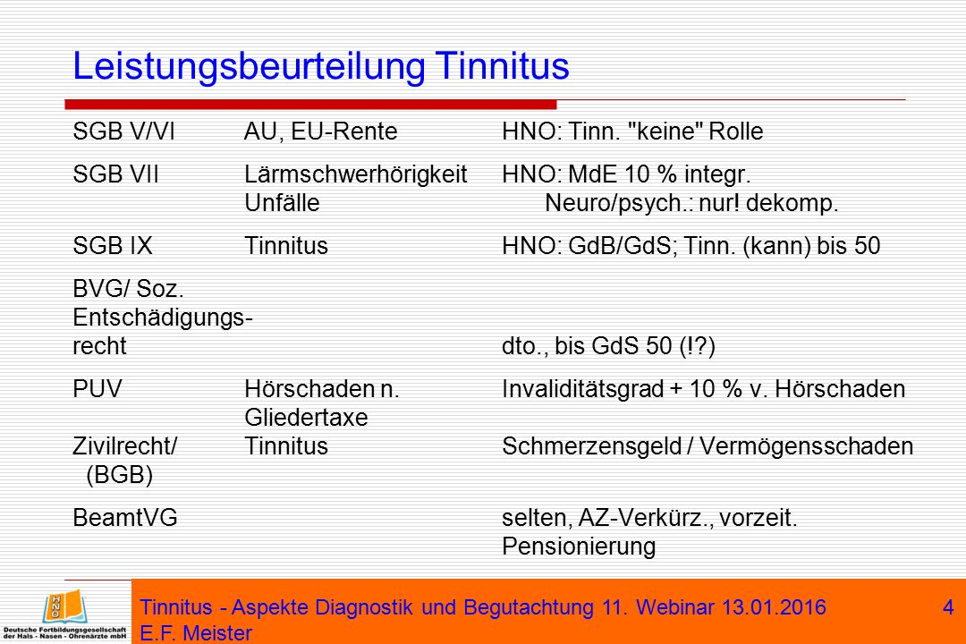 Leistungsbeurteilung Tinnitus
