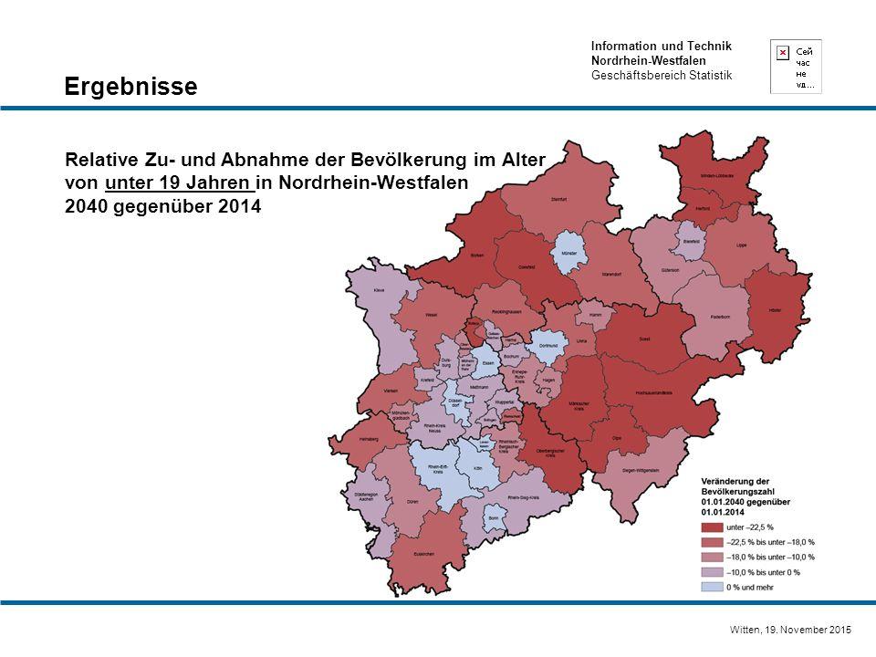 Ergebnisse Relative Zu- und Abnahme der Bevölkerung im Alter von unter 19 Jahren in Nordrhein-Westfalen.