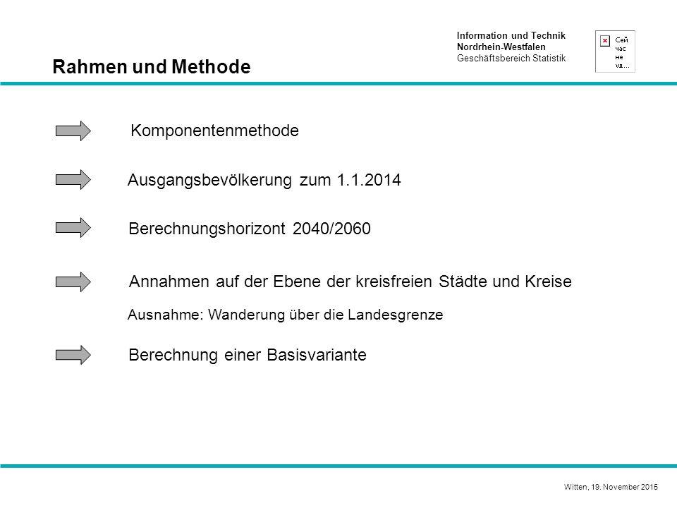 Rahmen und Methode Komponentenmethode Ausgangsbevölkerung zum 1.1.2014