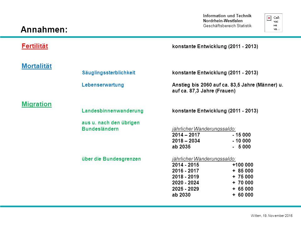 Annahmen: Fertilität konstante Entwicklung (2011 - 2013) Mortalität