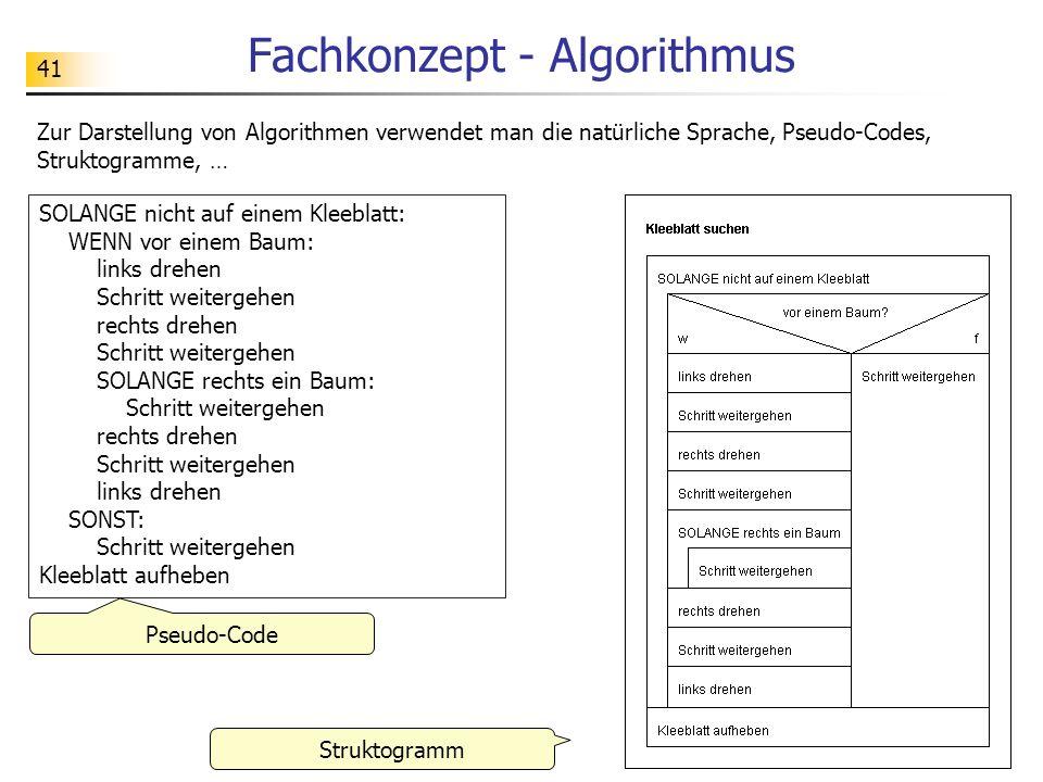Fachkonzept - Algorithmus