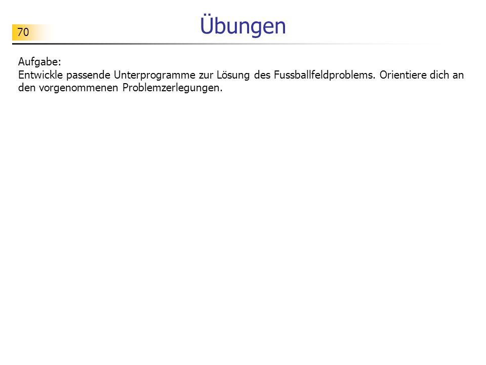 Übungen Aufgabe: Entwickle passende Unterprogramme zur Lösung des Fussballfeldproblems.
