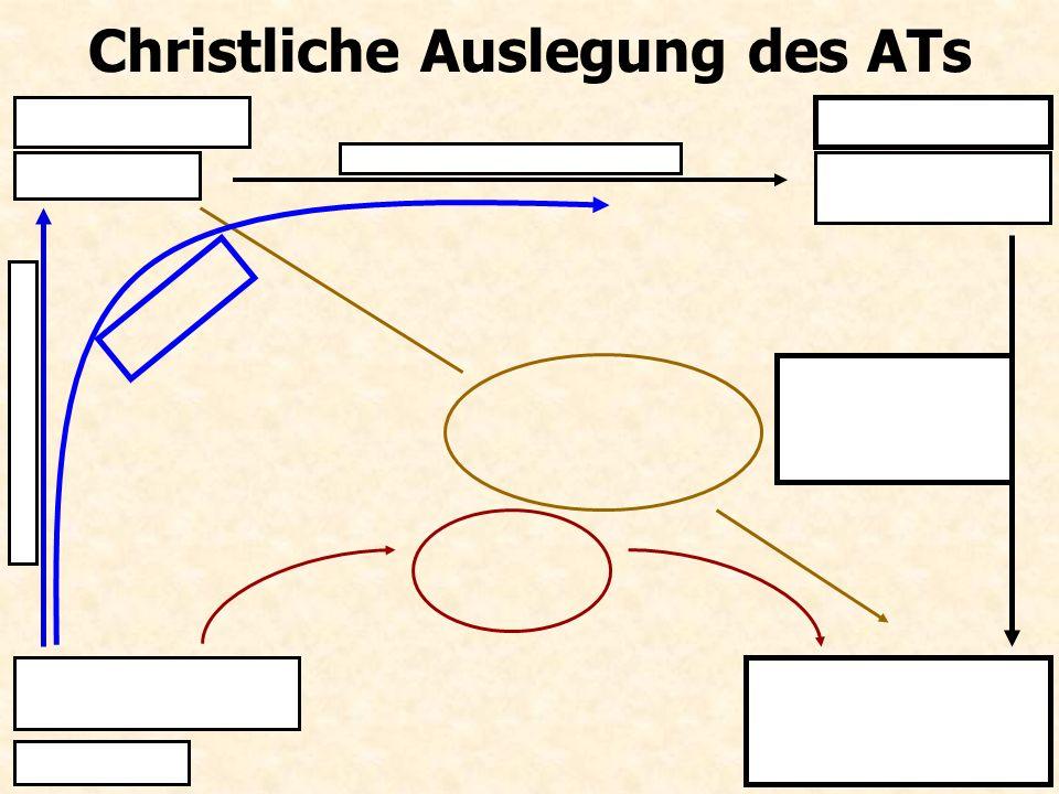 Christliche Auslegung des ATs