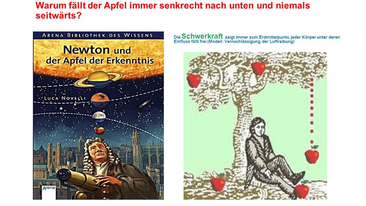 Warum fällt der Apfel immer senkrecht nach unten und niemals seitwärts