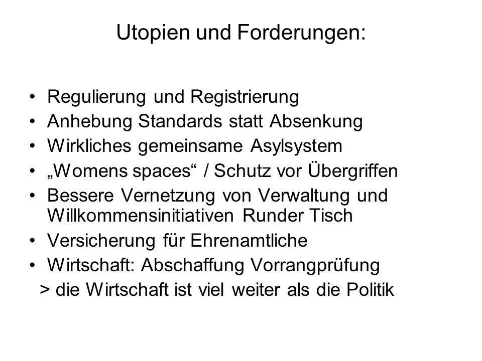 Utopien und Forderungen: