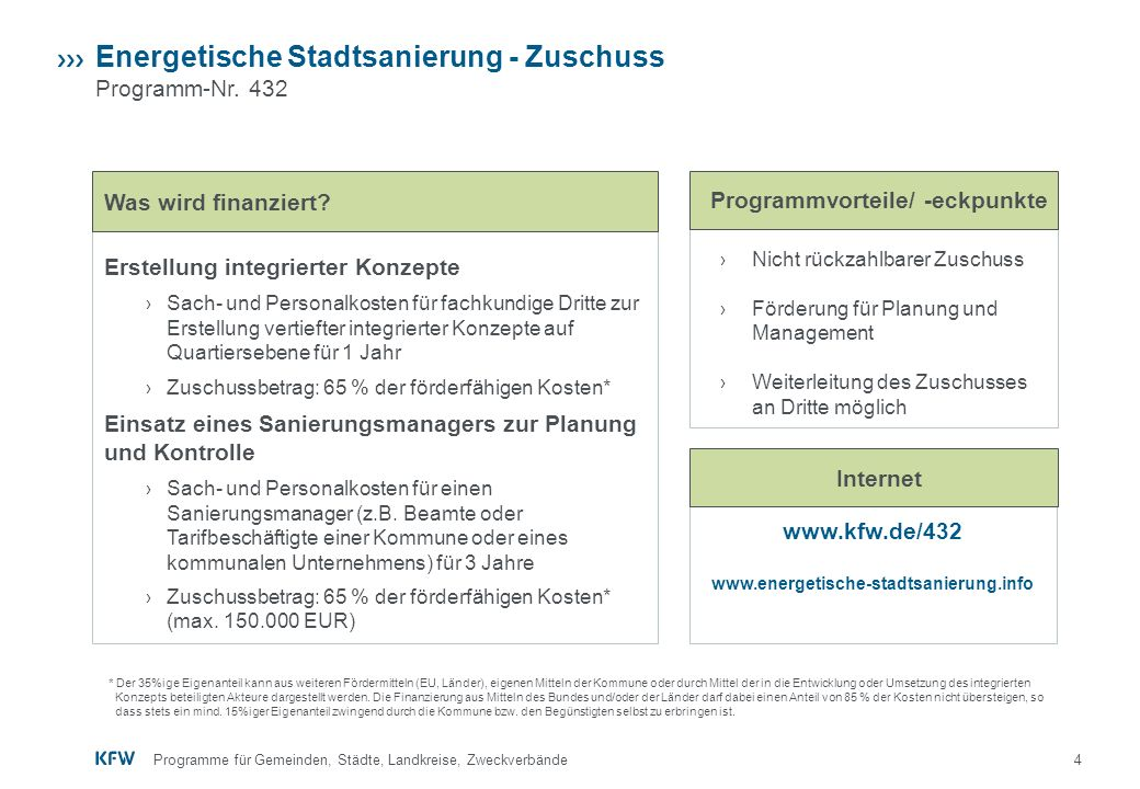 Energetische Stadtsanierung - Zuschuss Programm-Nr. 432