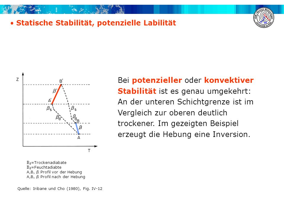 Statische Stabilität, potenzielle Labilität