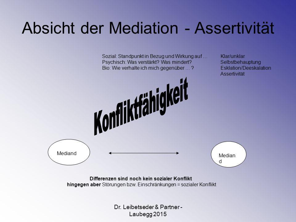 Absicht der Mediation - Assertivität