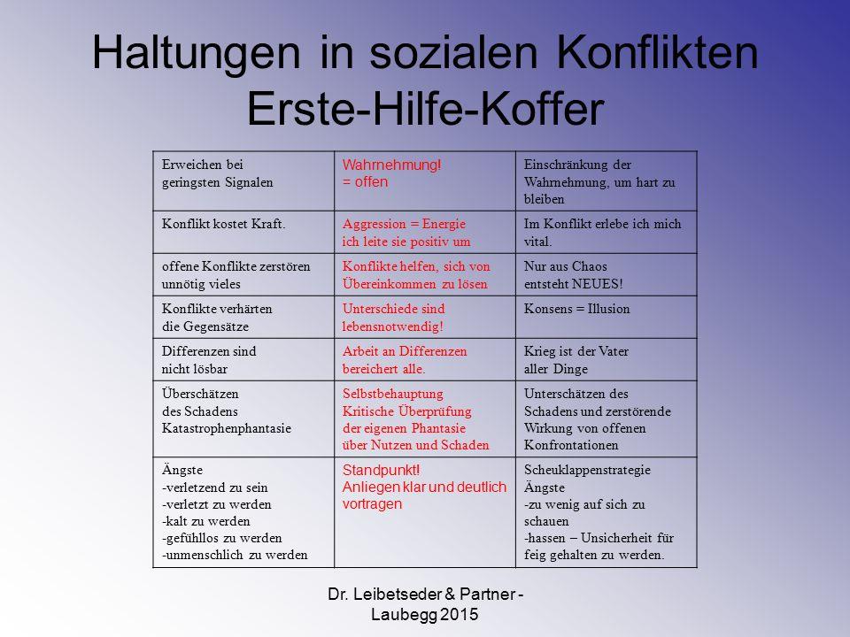 Haltungen in sozialen Konflikten Erste-Hilfe-Koffer