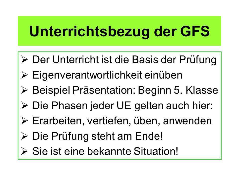 Unterrichtsbezug der GFS