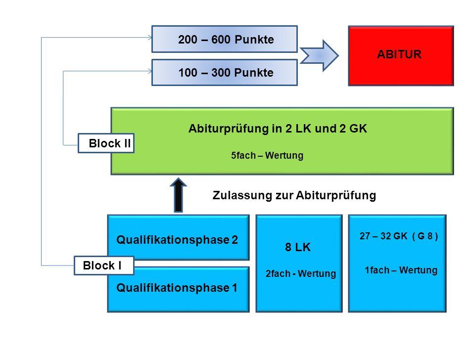 Abiturprüfung in 2 LK und 2 GK Block II