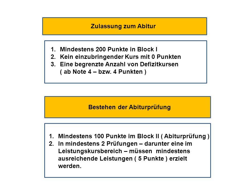 Zulassung zum Abitur Mindestens 200 Punkte in Block I. Kein einzubringender Kurs mit 0 Punkten.