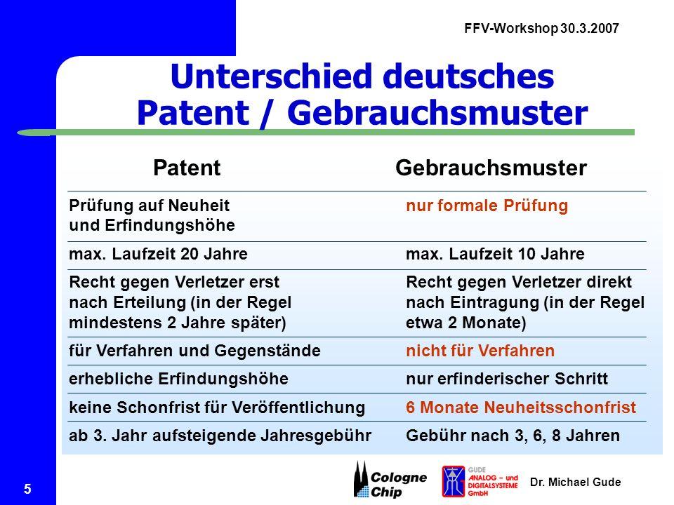 Unterschied deutsches Patent / Gebrauchsmuster