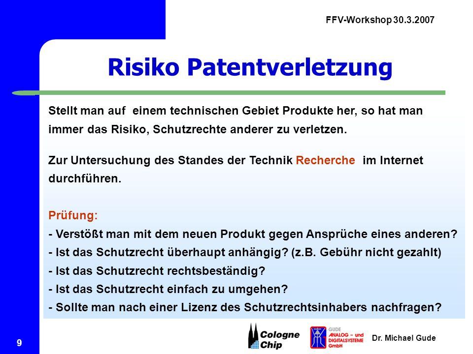 Risiko Patentverletzung