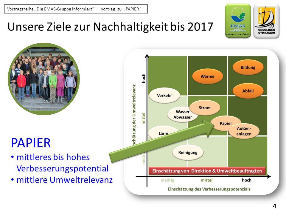 PAPIER Unsere Ziele zur Nachhaltigkeit bis 2017