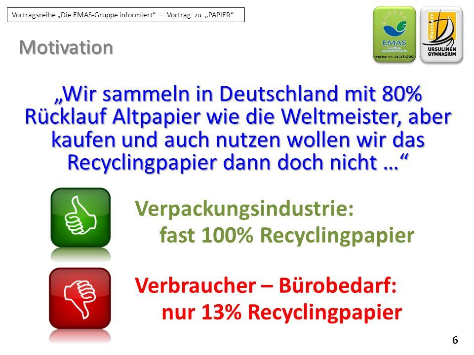 Verpackungsindustrie: