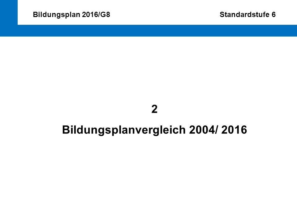 Bildungsplan 2016/G8 Standardstufe 6 Bildungsplanvergleich 2004/ 2016
